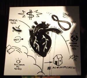 Coração e Pericárdio desenhado em evento quixotesco